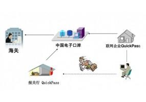 电子化交易系统升级改造项目(不见面开标)-结果公告-第一标段
